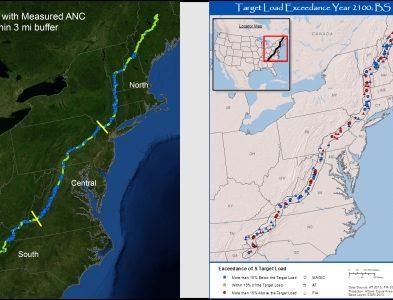 Appalachian Trail Project